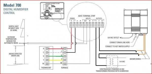 Carrier Hvac Thermostat Wiring Diagram