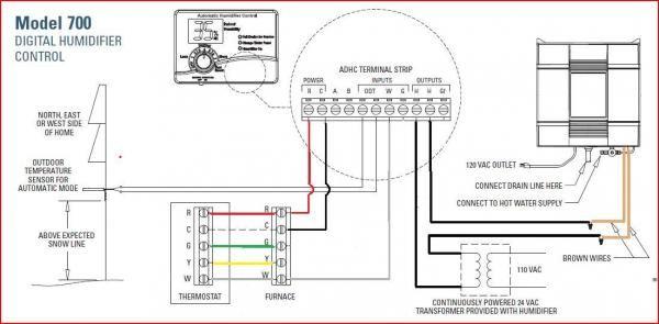 Carrier Hvac Thermostat Wiring Diagram (Dengan gambar)