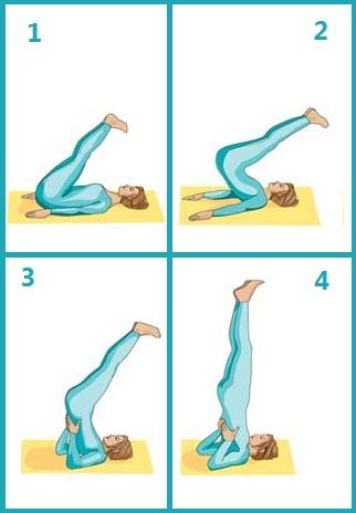Yoga Asanas To Cure Thyroid: Baba Ramdev also suggests yoga asanas which are useful in curing thyroid problems. Follow the below mentioned steps & get started with it.