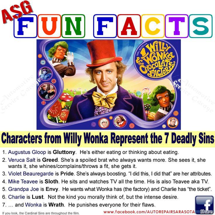 Fun Fact Willy Wonka & the 7 Deadly Sins Fun