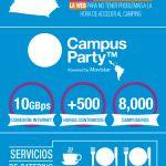Campus Party 2014 #CPMX5 25 al 29 de junio – 10,500 campuseros en Expo Guadalajara