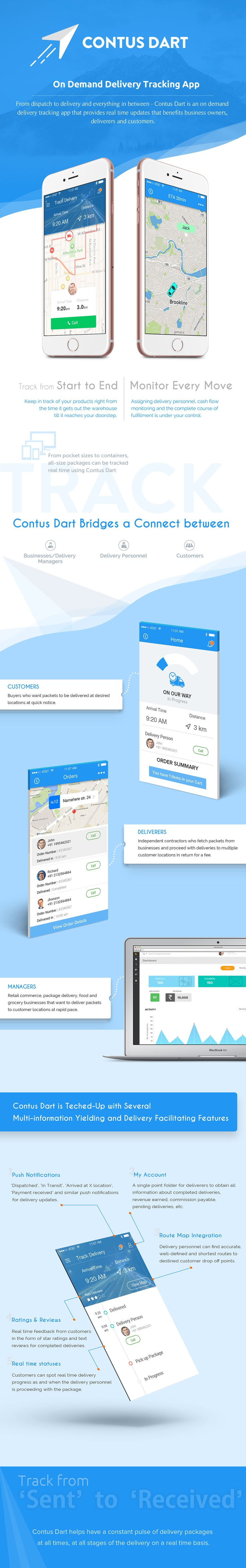 On Demand Delivery Tracking App - Contus Dart on Behance                                                                                                                                                                                 More