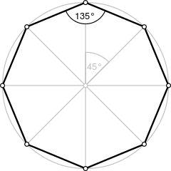 Regular polygon 8 annotated.svg
