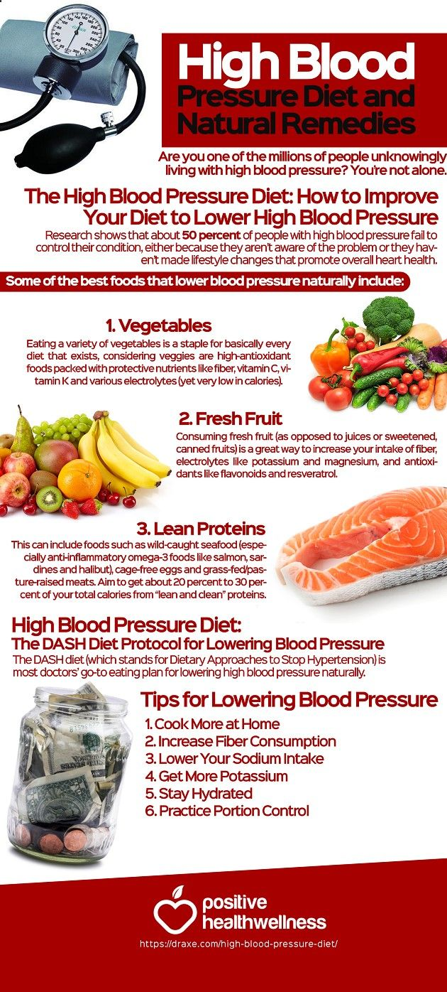 Cholesterol Cure High Blood Pressure Diet and Natural Remedies – Positive Health Wellness Infographic The One Food Cholesterol Cure