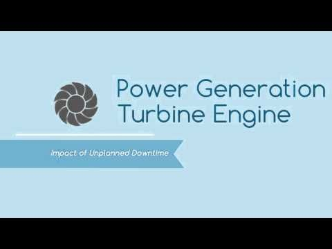 How IoT will end unplanned downtime | General Electric