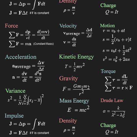 Physics Formulas on Grey fabric by jabiroo on Spoonflower - custom fabric