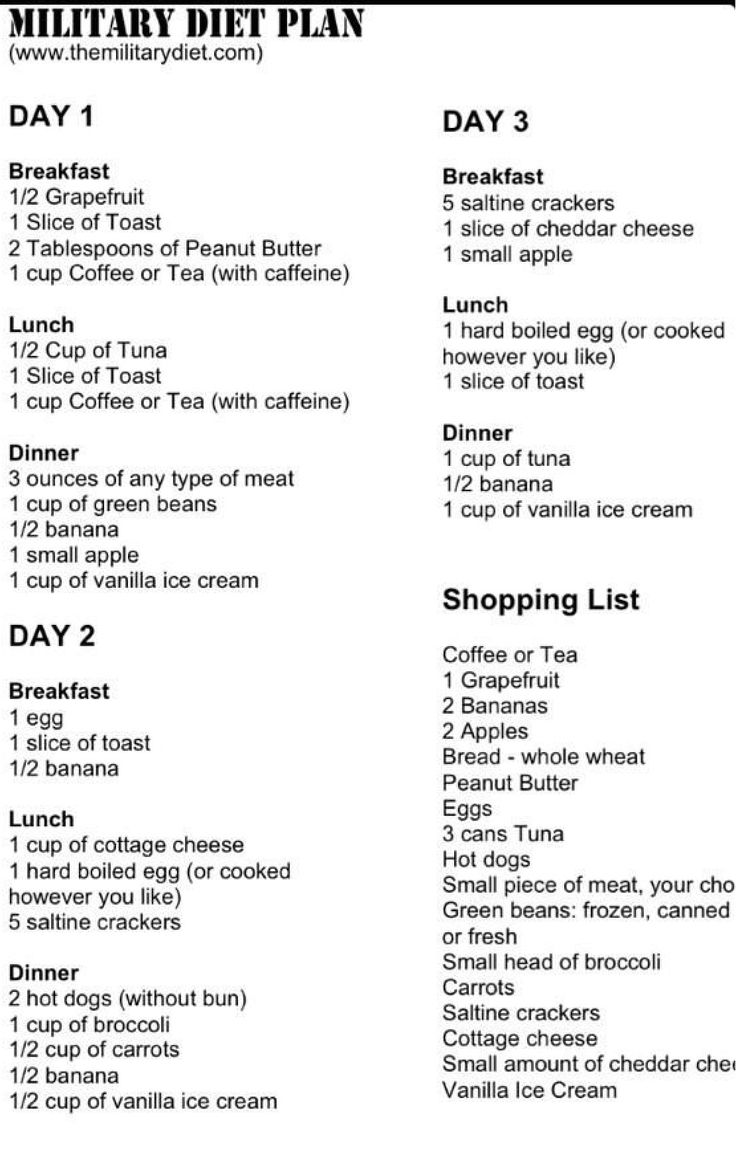 Military Diet {Don't lose weight fast, Lose weight NOW!| Amazing diet tips to lose weight fast| dieting has never been easier| lose weight…