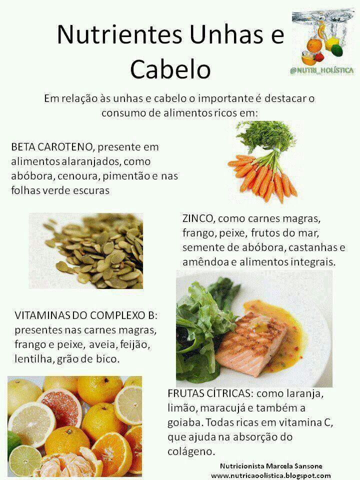 Nutrientes para Unhas e Cabelos