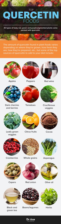 Quercetin foods - Dr. Axe http://www.draxe.com #health #holistic #natural