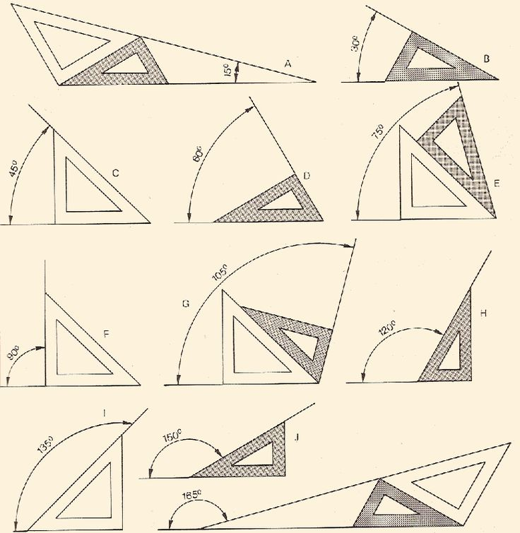 Las Escuadras ángulos para dibujo técnico