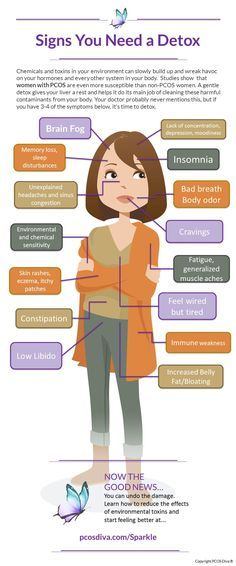 PCOS Signs you need Detox These are symptoms I had that caused me to go gluten free... My western Doctor almost wrote me off as a hypochondriac