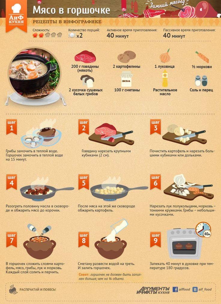 Мясо в горшочках