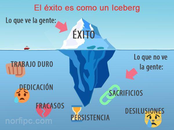 El éxito es como un Iceberg, la gente solo ve el resultado y no puede ver lo que lo hace posible
