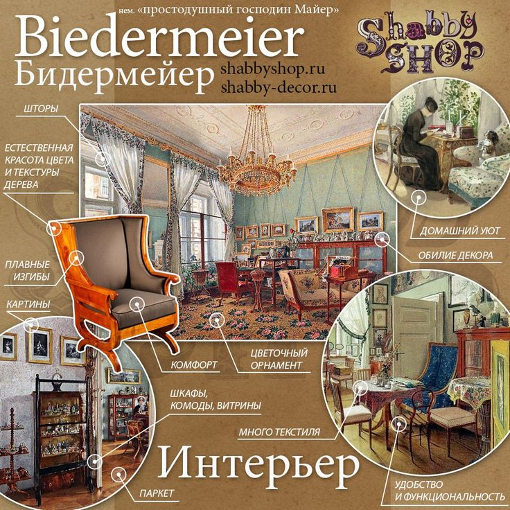 biedermeier - interior