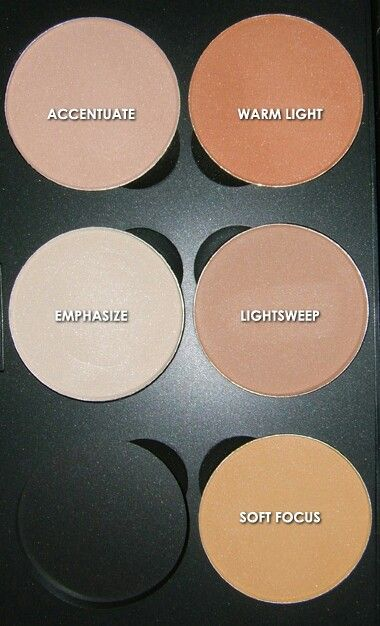 Mac Shape And Sculpt Powders I Really Want Emphasize