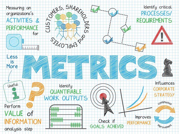 Metrics 2