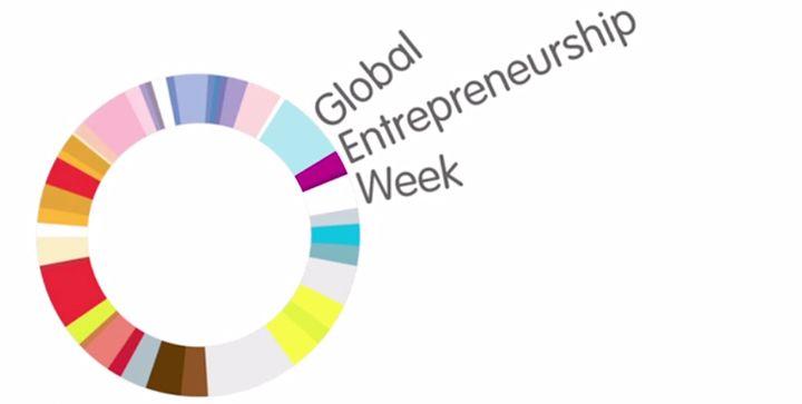 3 Ways To Take Advantage of Global #Entrepreneurship Week 2014