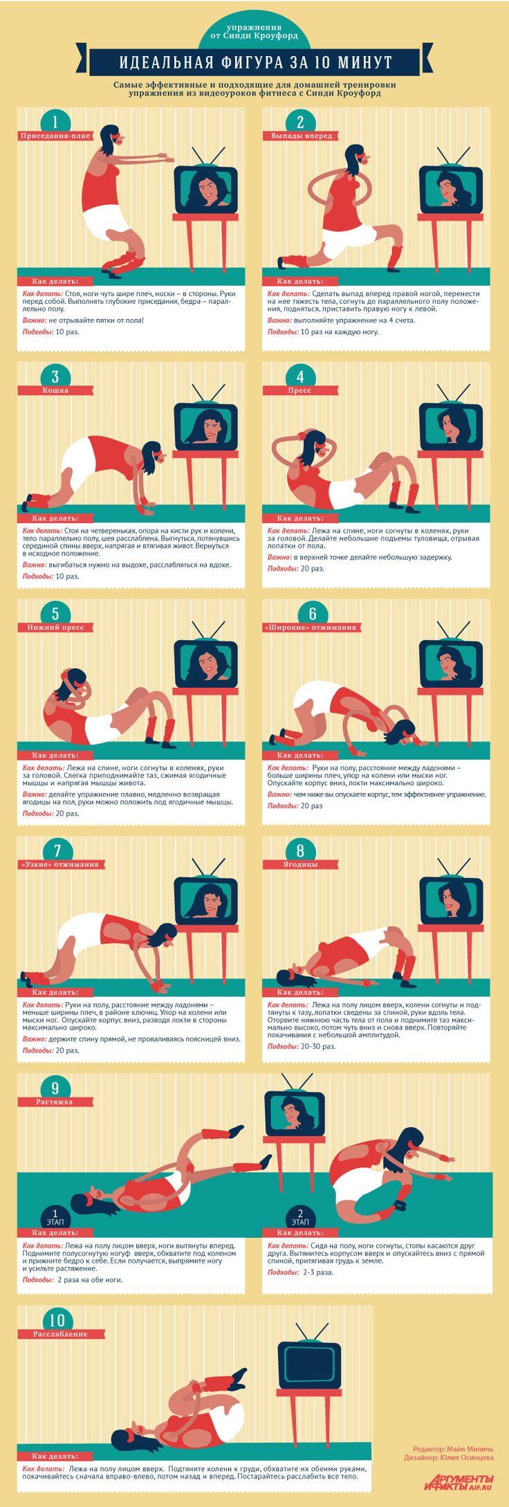 20 февраля родилась супермодель и актриса — Синди Кроуфорд. Именно она сделала популярными фитнес в домашних условиях и самостоятельные тренировки, что помогло многим женщинам сделать фигуру стройнее, а тело более подтянутым.