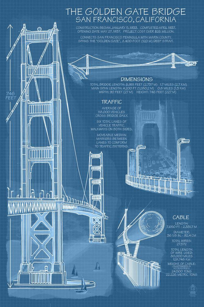 13 best inventions images on Pinterest Blueprint art, Free - best of blueprint education ltd