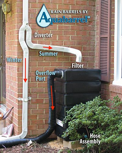 522 Best Rainwater Collection Images On Pinterest Rain