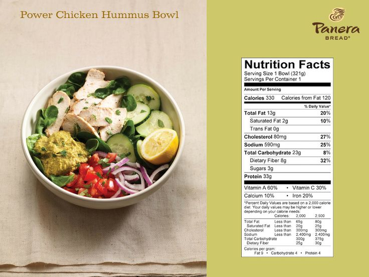o.m.g. I found @Panera Bread's HIDDEN MENU! (now these R options a Dietitian could approve :})