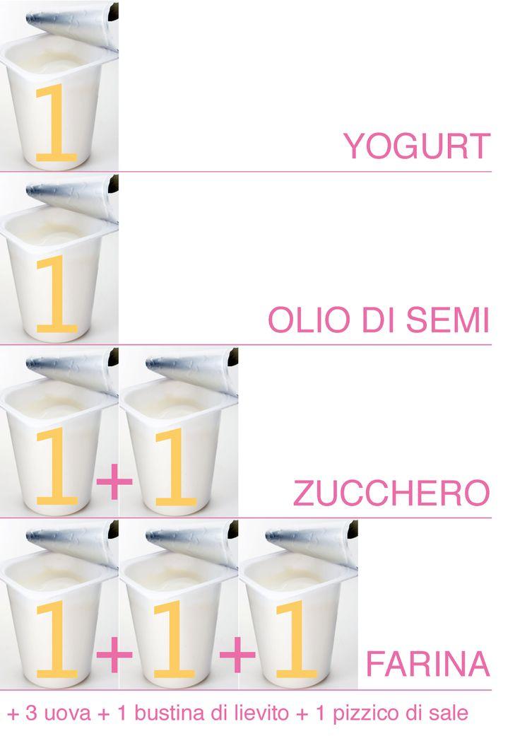 Chi non conosce la torta 7 vasetti ?! Nessuno! O magari invece qualcuno non la conosce, chissà. Certo, in internet si trovano decine ...