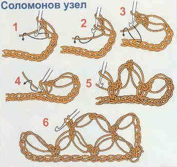 соломонов узел1 (348x328, 32 Kb)