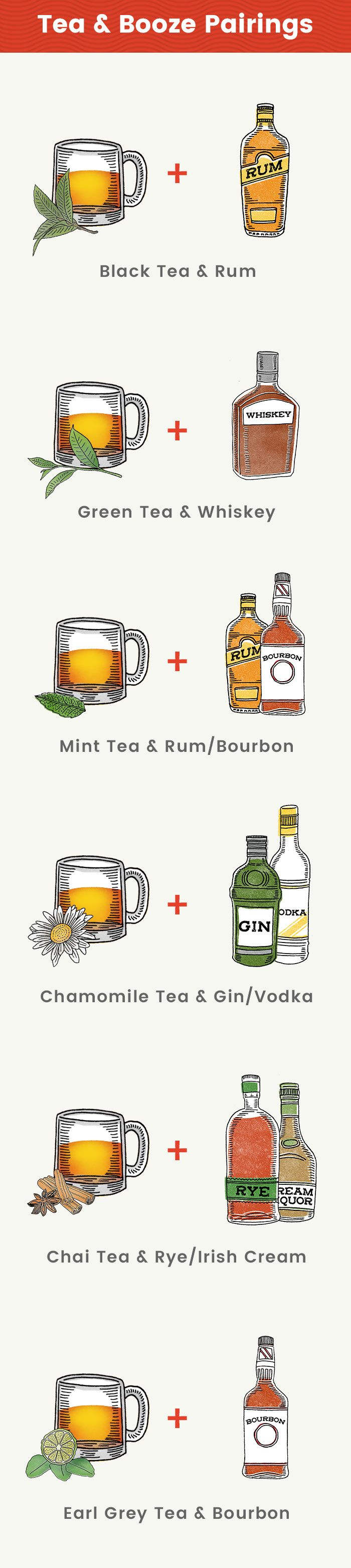 To help spark your cocktailian creativity, we tried spiking six classic teas with liquor to find out which pairings were best. Here are our favorite combinations.