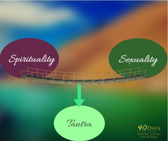 SEXUALITY SPIRITUALITY TANTRA Spirituality Sexuality DeepLearning DIVINE Sacredgames GreatAwakening Thinking Awakening Souls Soul2soul