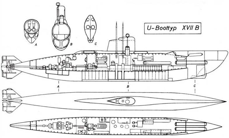 Initial Designs Of Submarines Of Types Xvii And Xvii G