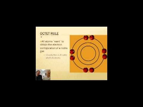 Intro to Chemistry:  Valence Electrons & the Octet Rule