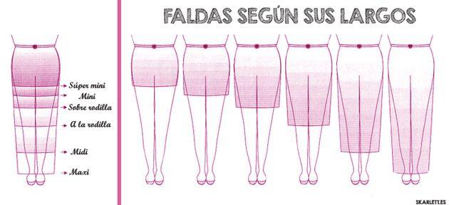 Tipos de faldas según sus largos / Little Post