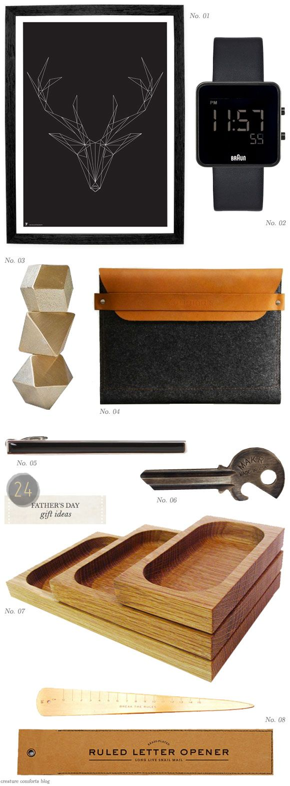 24 FATHER'S DAY GIFT GIVINGIDEAS | as blogged on Creature Comforts today