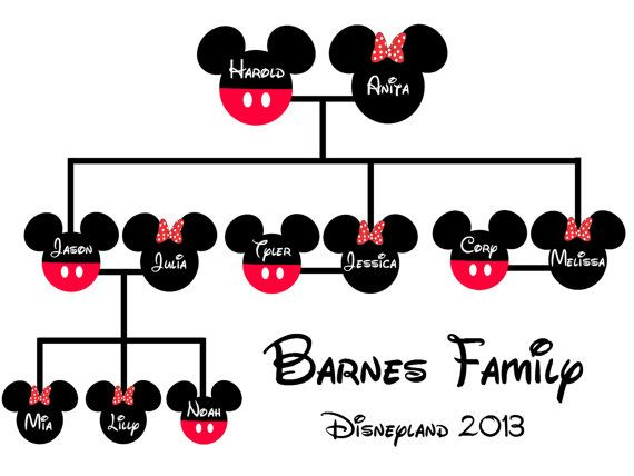 18 Best Images About Disney On Pinterest Disney Mickey Ears And Apparel