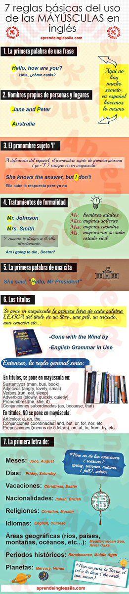 Usos de las mayúsculas en inglés