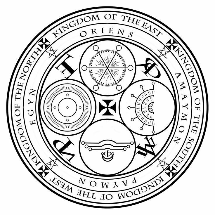Diagram of the Kingdom of spirits rulership, presided over by the Four Powerful Archangels Michael, Gabriel, Raphael and Uriel.     Th...