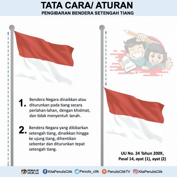 Cara Pengibaran Bendera Setengah Tiang Dan Maknanya Penulis Cilik Bendera Gambar Lucu Kartun