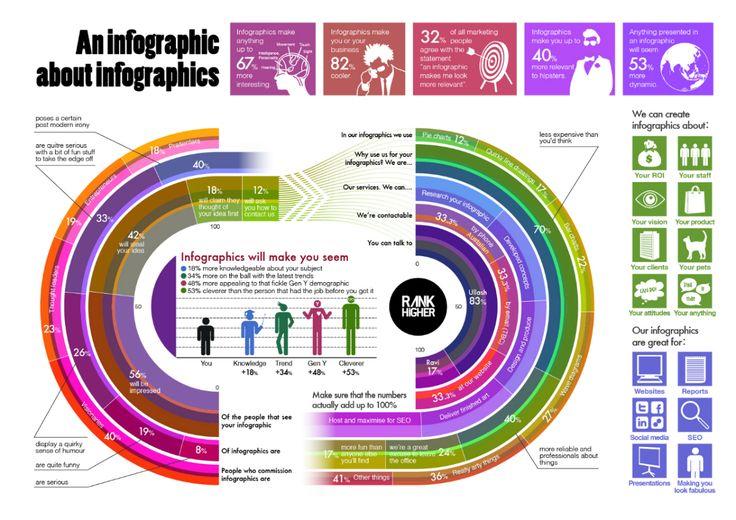 Exploiting Infographics for ELT by Nik Peachey