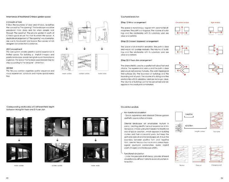 Narrator_Wang Zigeng  The application portfolio for M.arch 2 program in 2013, admitted by Princeton, GSD, MIT, Columbia and UC Berkeley.