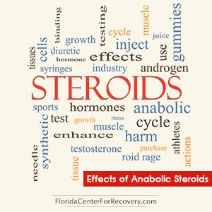 Long and Short Term Effects of Anabolic Androgenic Steroids: #floridarehab  #floridadetox, #floridadrugdetox, #floridaalcoholdetox   #rehabinflorida