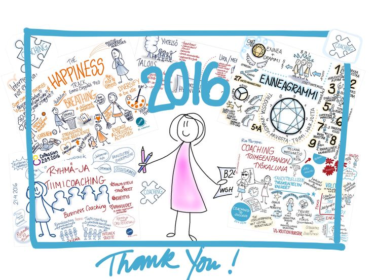During 2016 I started doing live illustrations and graphic facilitations professionally. What a journey! #sketchnotes #graphicrecording