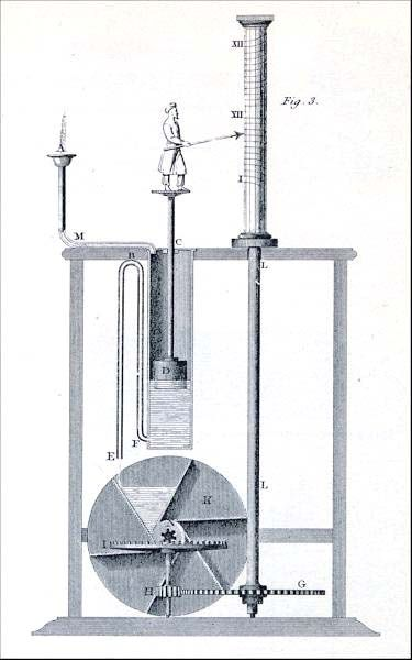 1400 BCE- Babylonians develop the clepsydra, a clock that measures time using the flow of water, which is considered one of the first robotic devices in history. -30 Great Moments In The History Of Robots - Forbes