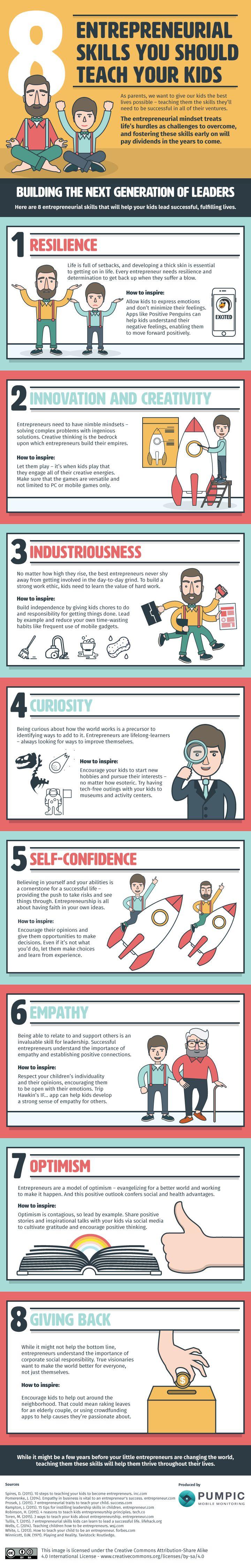 Infographic: 8 entrepreneurial skills you should teach your kids - Matador Network