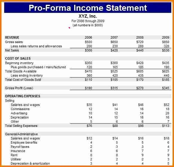 New Pro Forma Budget Template In 2020 Income Statement