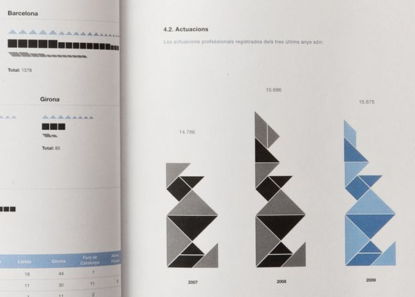 Annual Report by Jordi Huaman, via Behance
