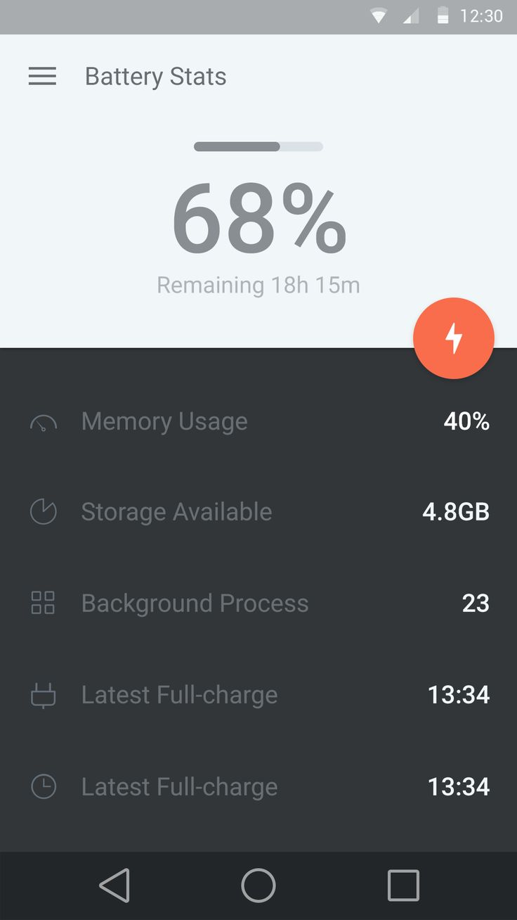 Battery Monitoring App User Interface : Potential progress report fitlog app pinterest ui