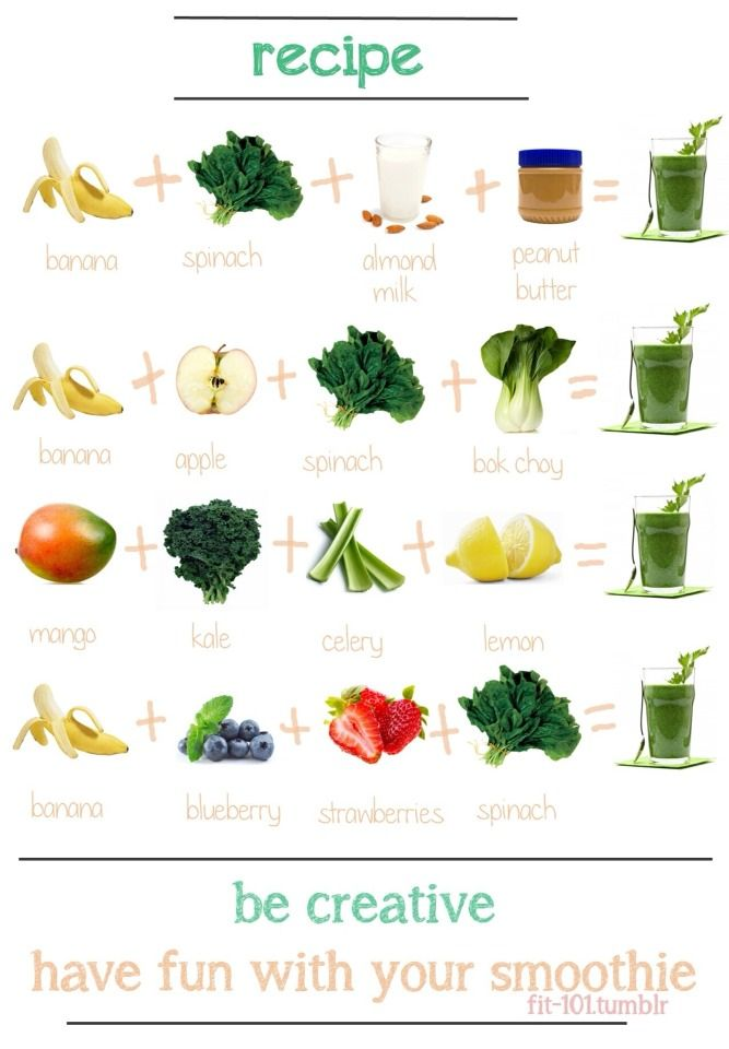 Green Smoothie Recipes! Yum