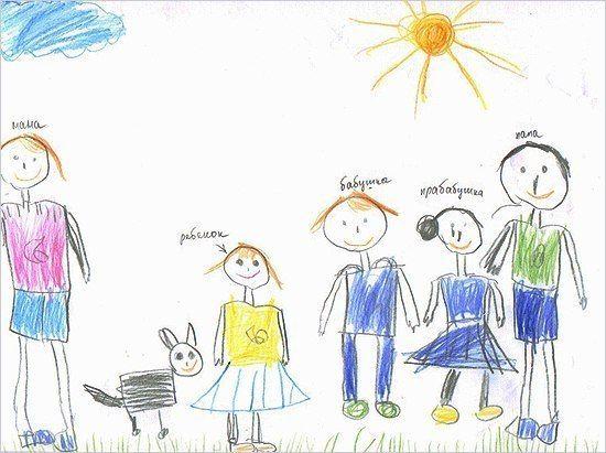 Как анализировать детский рисунок семьи