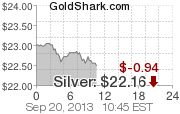 Silver Prices Today http://www.silver-price-today.com/