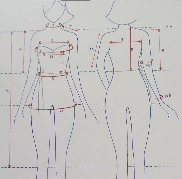 cara mengambil ukuran badan/How to take body size